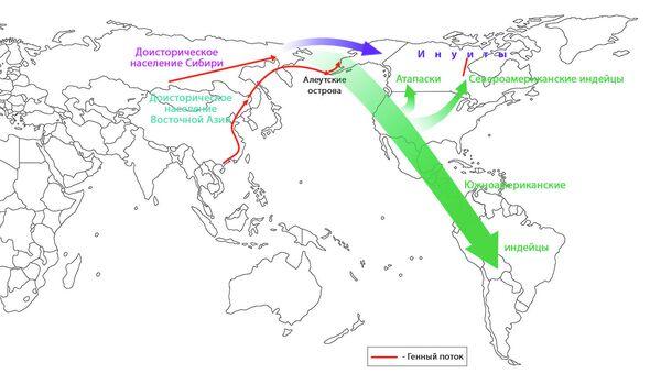 Доисторическое население Восточной Азии и Сибири