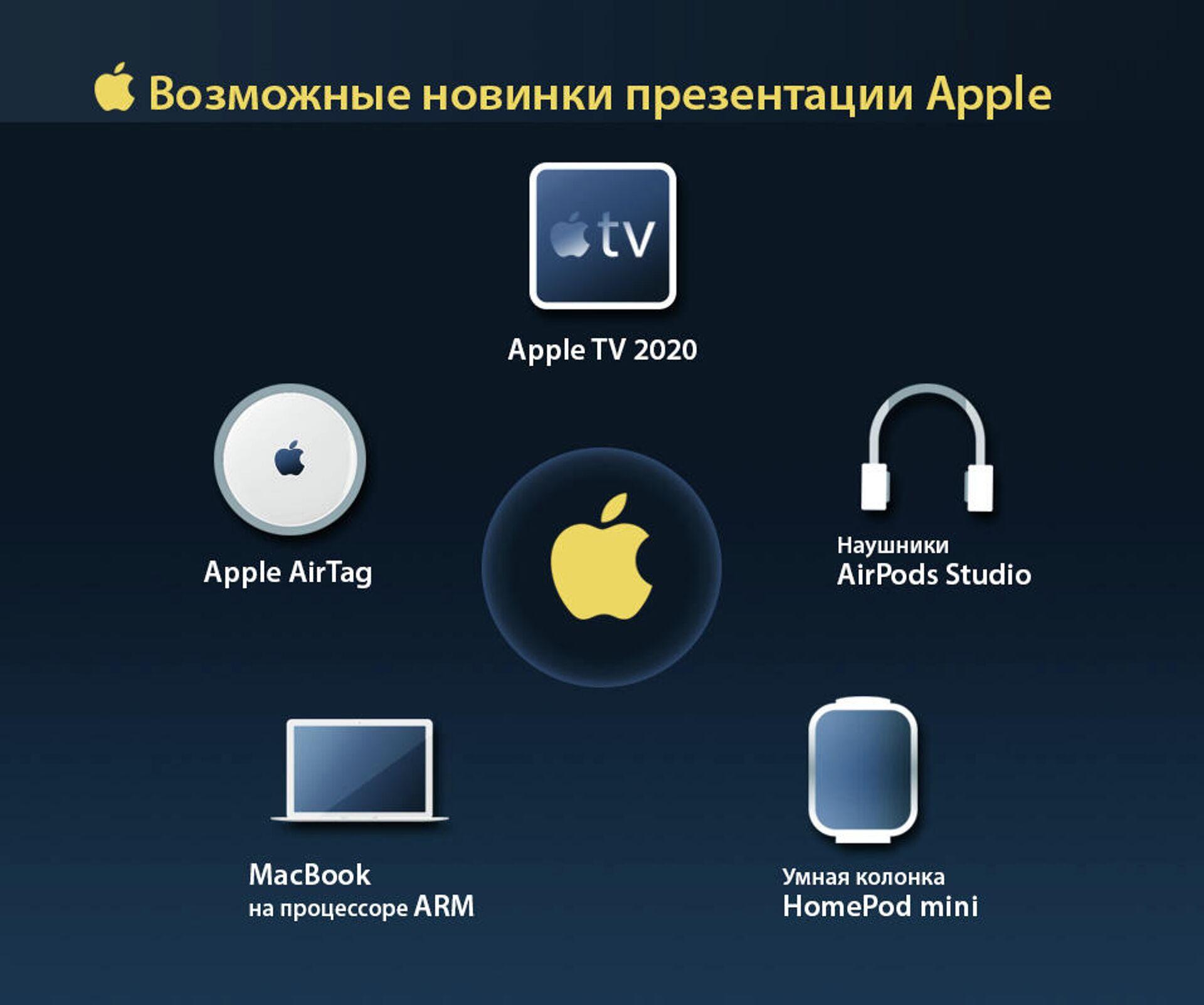 Возможные новинки презентации Apple - РИА Новости, 1920, 12.10.2020