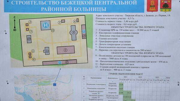 Проект реновации Бежецкой центральной районной больницы