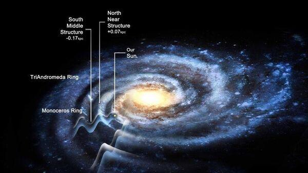 Наша галактика оказалась похожа по своей форме не на плоский блин, а на гармошку