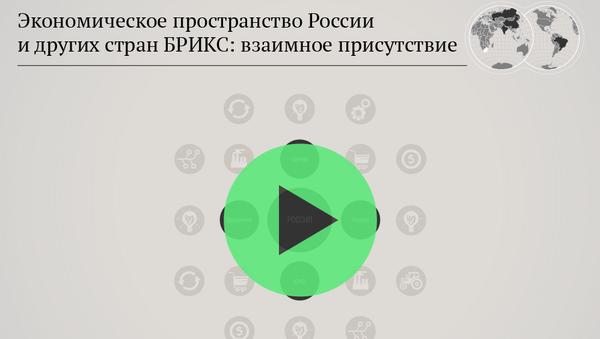 Экономическое пространство России и других стран БРИКС: взаимное присутствие