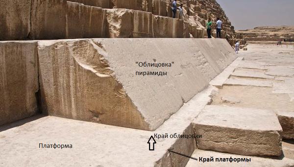 Фотография края пирамиды Хеопса