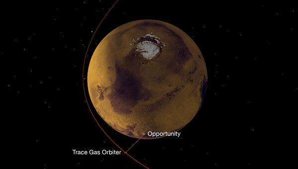 Точки на поверхности Марса, где находились марсоходы в момент связи с зондом TGO