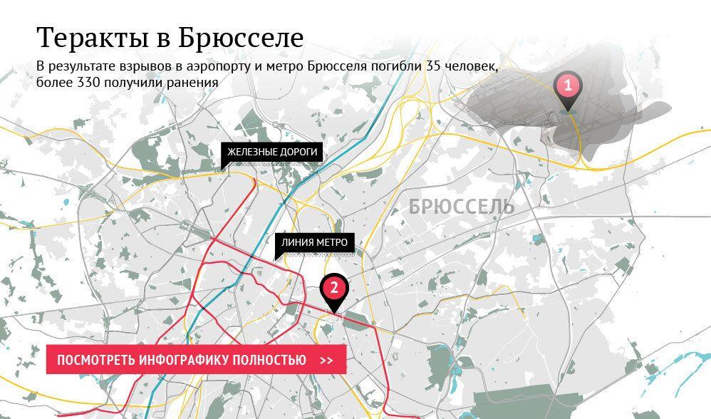 Серия взрывов в аэропорту и метро Брюсселя