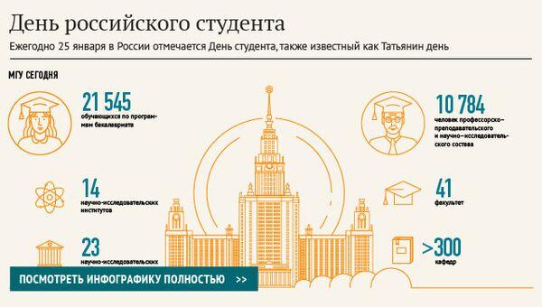 День российского студента