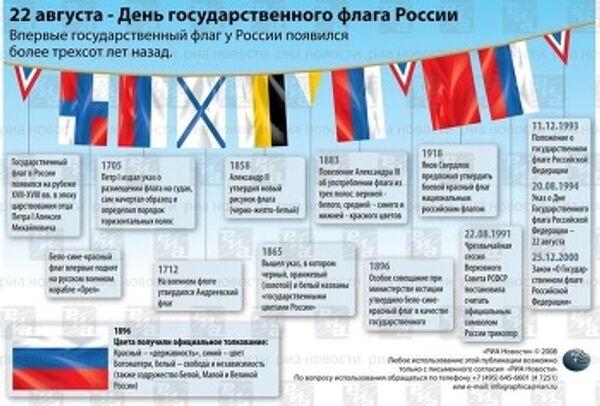 Флаг РФ - история