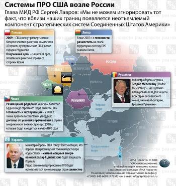 ПРО возле России