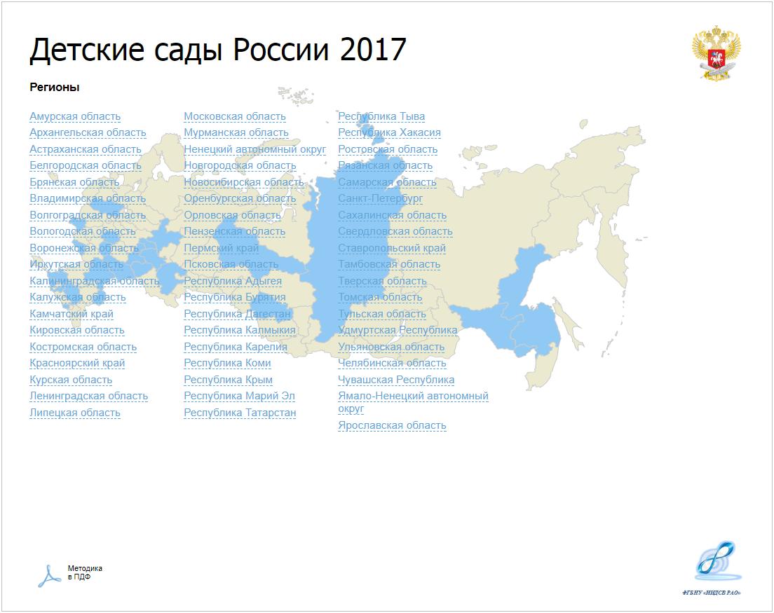 Детские сады России - 2017