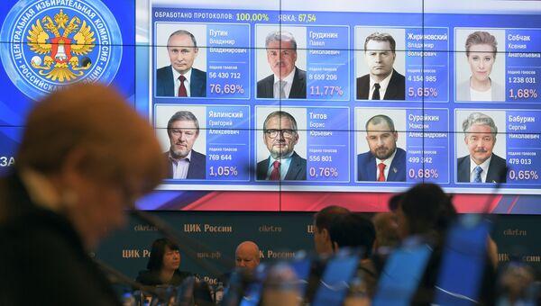 Оглашение итогов голосования на выборах президента РФ в ЦИК. Архивное фото