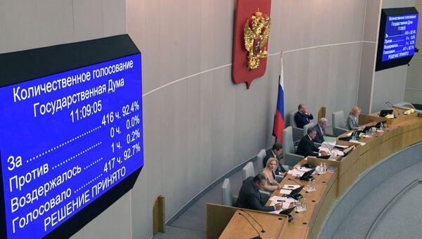 Информационное табло о количественном голосовании на пленарном заседании Государственной Думы РФ. 22 мая 2018