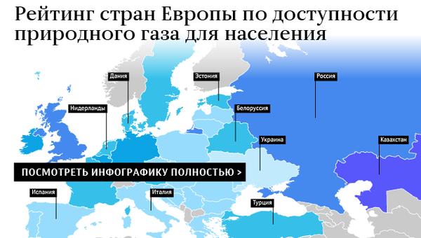 Рейтинг стран Европы по доступности природного газа для населения