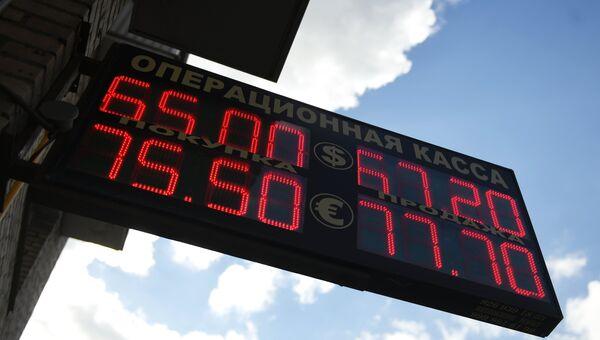 Табло курса обмена евро и доллара к рублю