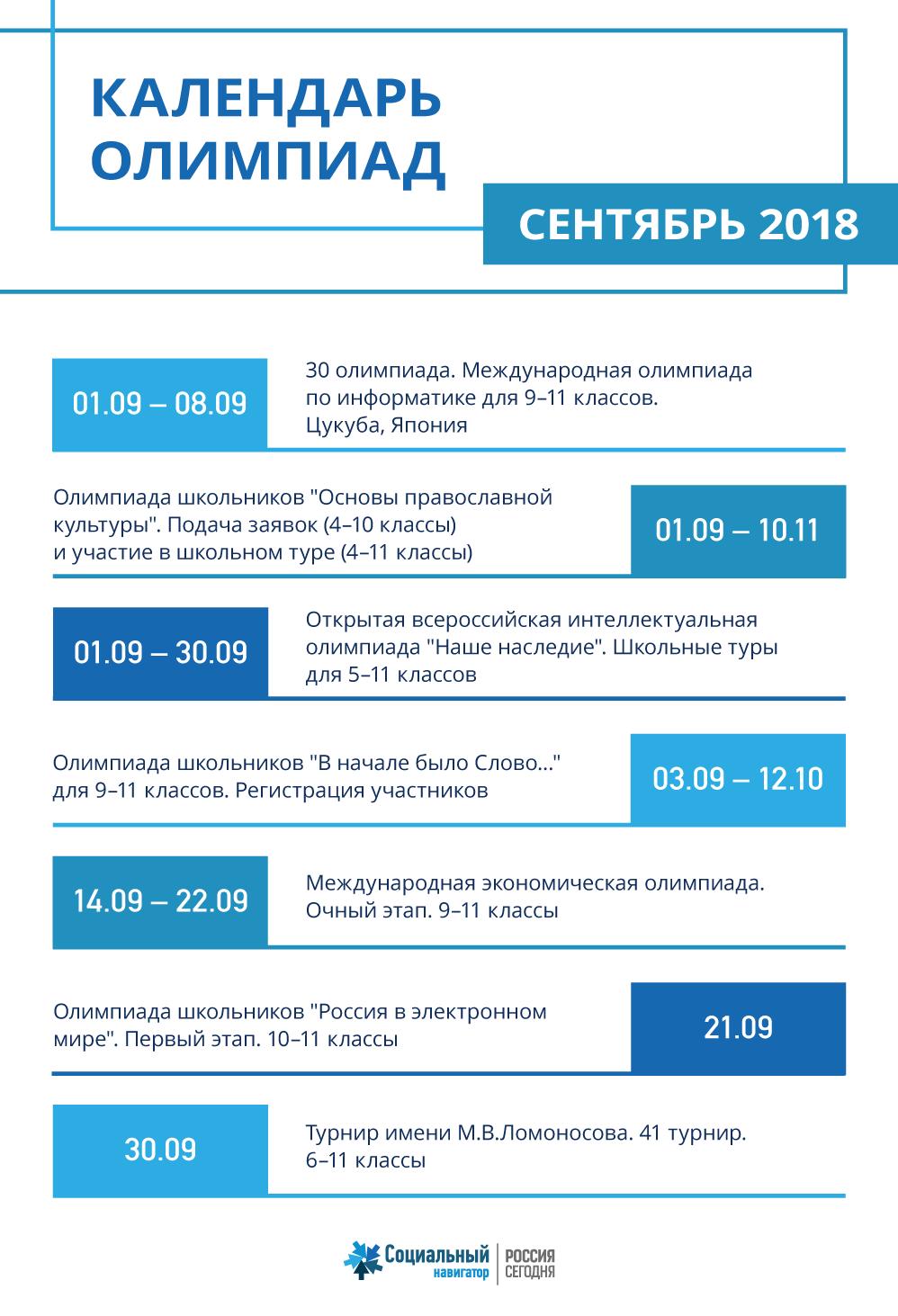 Календарь олимпиад. Сентябрь, 2018