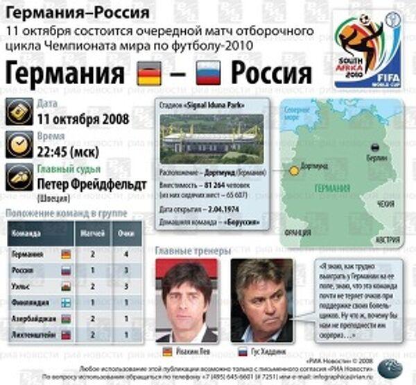 Германия-Россия