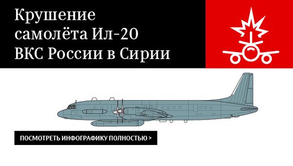 Крушение самолёта Ил-20 ВКС России в Сирии