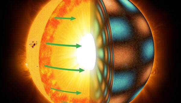 Недра Солнца и других звезд с аномальной скоростью вращения недр