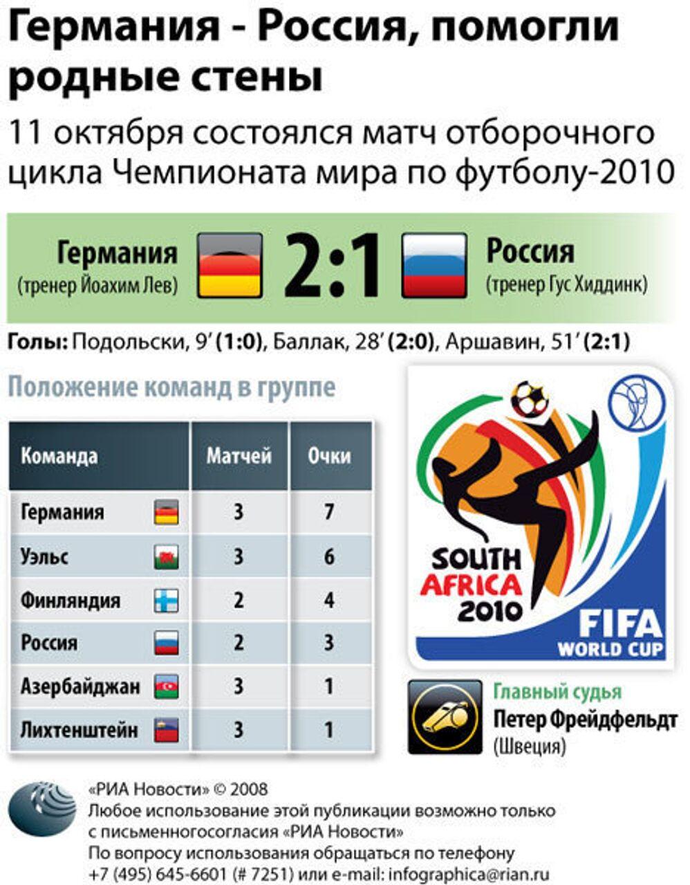 Результат матча германия азербайджан [PUNIQRANDLINE-(au-dating-names.txt) 52