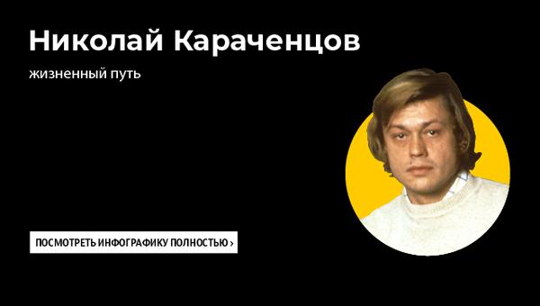 Жизненный путь Николая Караченцова