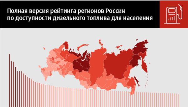 Полная версия рейтинга регионов России по доступности дизельного топлива для населения