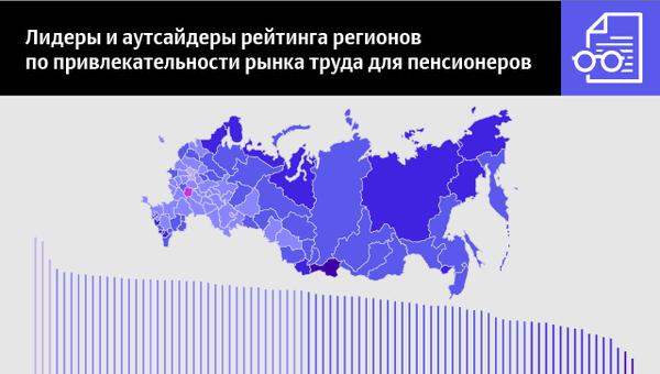 Лидеры и аутсайдеры рейтинга регионов по привлекательности рынка труда для пенсионеров – в инфографике Ria.ru.