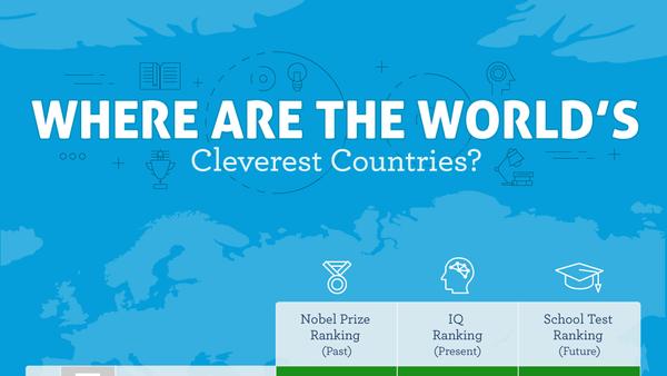 Рейтинг 25 умных стран по версии Vouchercloud
