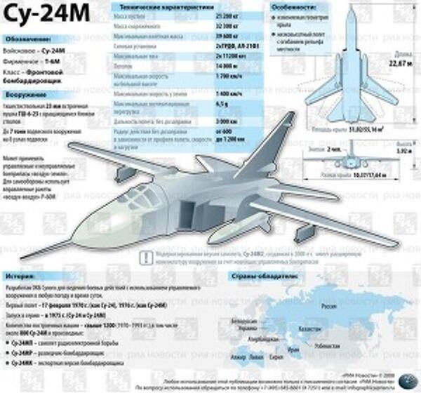 Возможности бомбардировщика Су-24М2