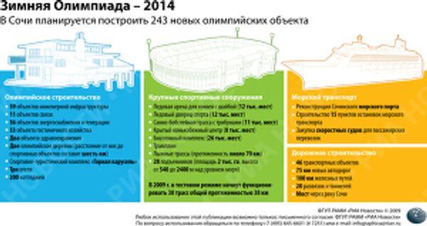 Зимняя Олимпиада – 2014