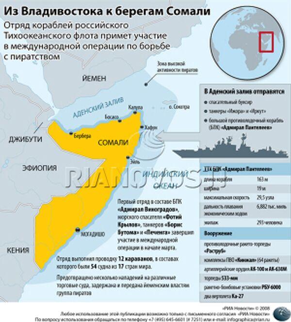 Из Владивостока к берегам Сомали