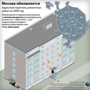 Москва обновляется