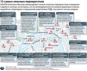 12 самых опасных перекрестков
