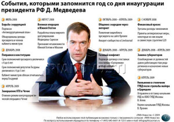 События, которыми запомнится год со дня инаугурации президента РФ Д. Медведева