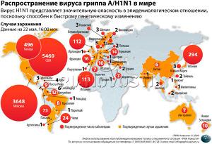 Распространение вируса гриппа A/H1N1 в мире