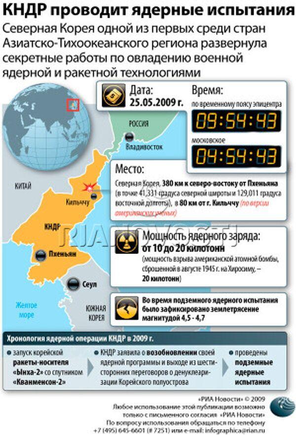 КНДР проводит ядерные испытания