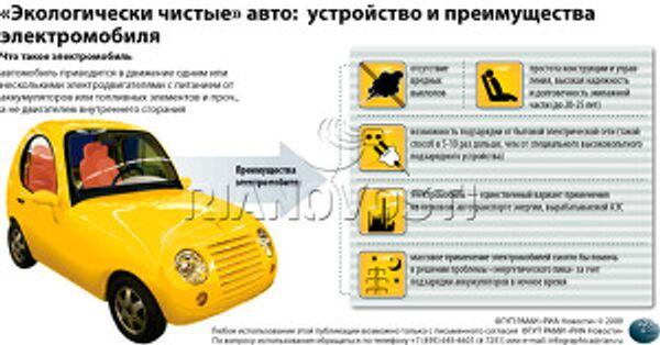«Экологически чистые» авто: устройство и преимущества электромобиля