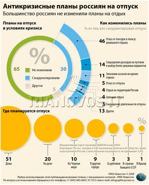Антикризисные планы россиян на отпуск