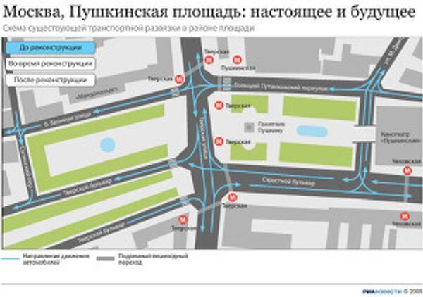Москва, Пушкинская площадь: настоящее и будущее