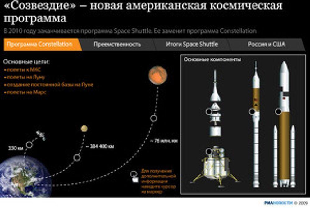 «Созвездие» - новая американская космическая программа