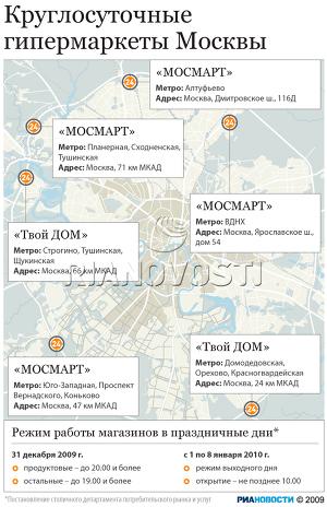 Круглосуточные гипермаркеты Москвы