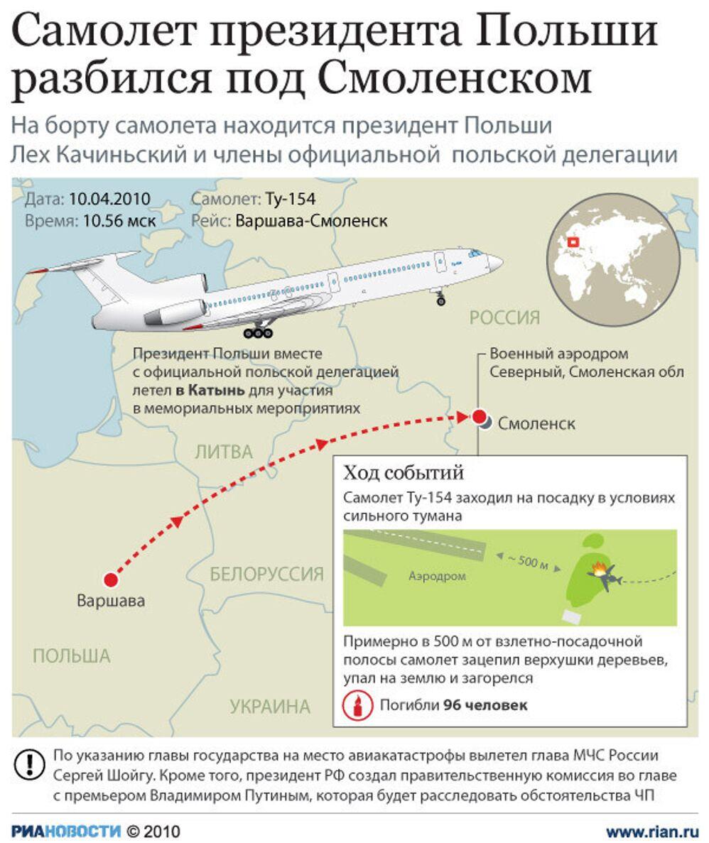 Крушение Ту-154, на борту которого летел президент Польши