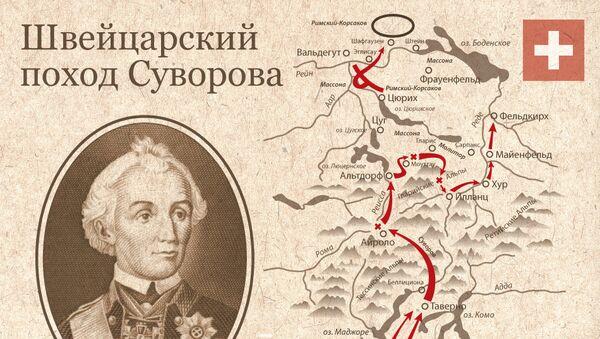 Швейцарский поход Суворова