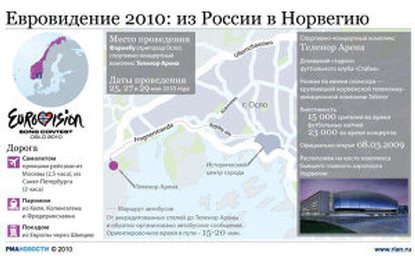 Евровидение 2010: из России в Норвегию