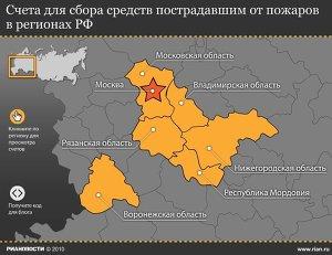 Счета для сбора средств пострадавшим от пожаров в России