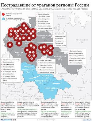 Пострадавшие от ураганов регионы России
