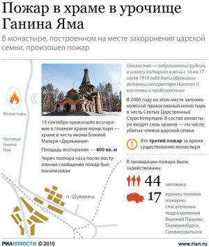 Пожар в храме в урочище Ганина Яма
