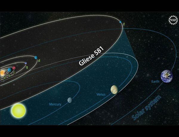 Сравнение Солнечной системы и системы звезды Gliese 581