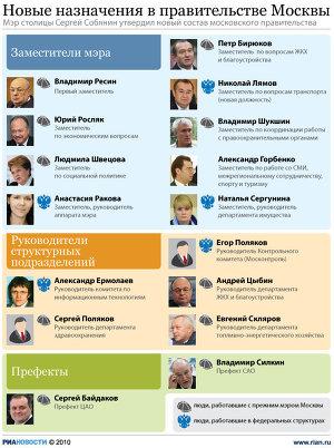 Новые назначения в правительстве Москвы