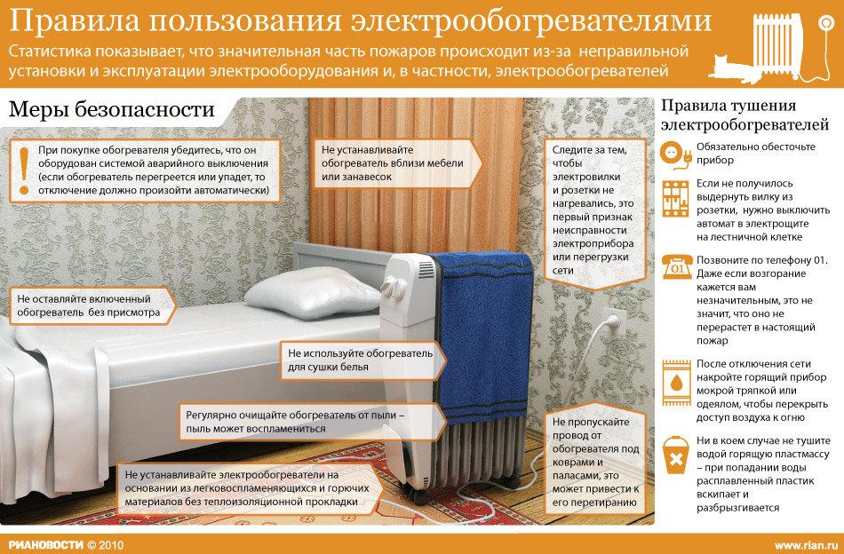 Правила пользования электрообогревателями