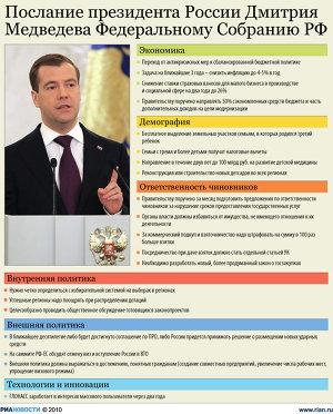 Третье послание Медведева Федеральному собранию