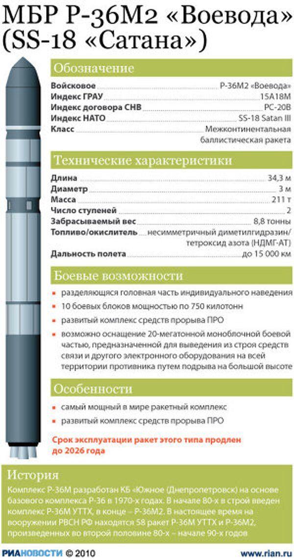 Ракета Воевода