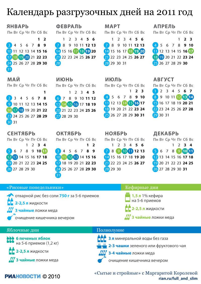 Календарь разгрузочных дней на 2011 год